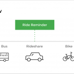 Ride Reminder overview. From presentation pitch deck.
