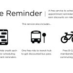 Ride Reminder info card to be distributed to new and existing RISE clients (back)