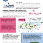 Ka'ahumanu Ave Community Corridor project overview one-sheet