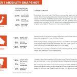 The Atlanta Regional Demand Response Implementation Plan County Profiles booklet-interior spread
